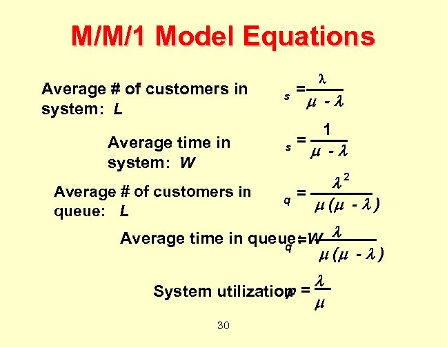 M/M/1 Model Equations Average # of customers in system: L Average time in system: