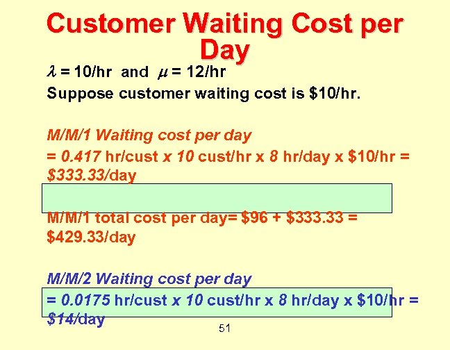 Customer Waiting Cost per Day = 10/hr and = 12/hr Suppose customer waiting cost