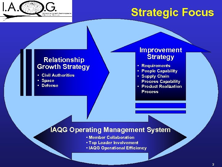 Strategic Focus Relationship Growth Strategy • Civil Authorities • Space • Defense Improvement Strategy