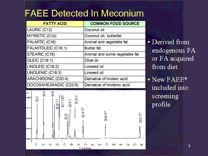 FAEE Detected In Meconium E 22: 6* E 20: 4* E 18: 1 •