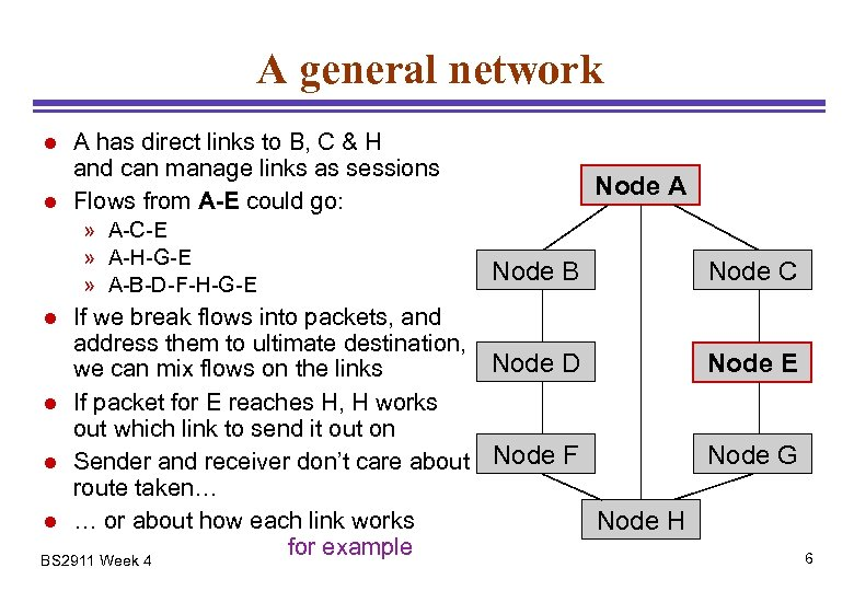 A general network l l A has direct links to B, C & H
