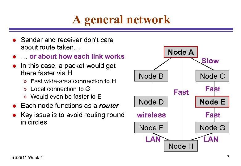 A general network l l l Sender and receiver don't care about route taken…