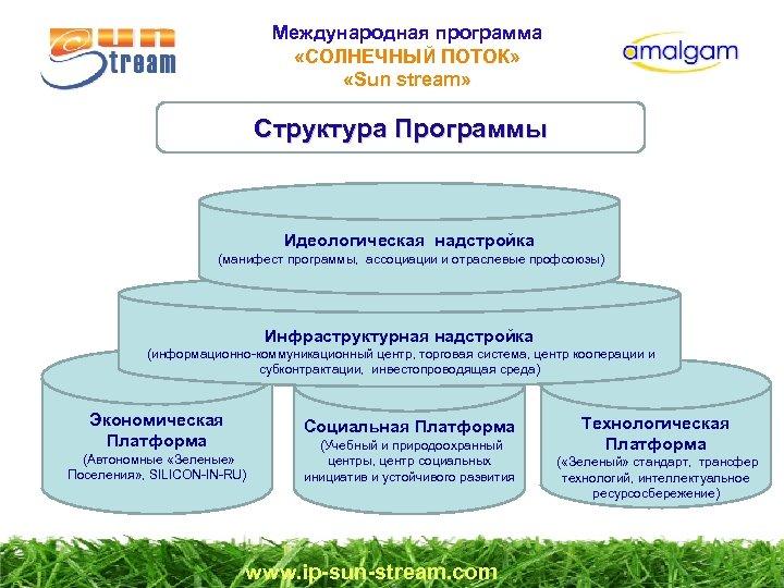 Международная программа «СОЛНЕЧНЫЙ ПОТОК» «Sun stream» Структура Программы Идеологическая надстройка (манифест программы, ассоциации и
