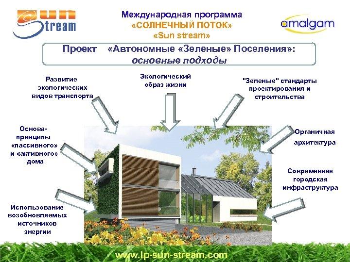 Международная программа «СОЛНЕЧНЫЙ ПОТОК» «Sun stream» Проект «Автономные «Зеленые» Поселения» : Проект основные подходы