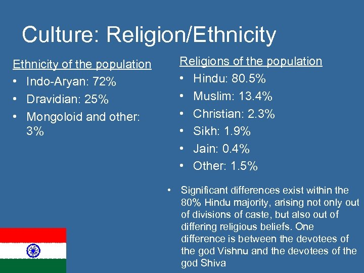 Culture: Religion/Ethnicity of the population • Indo-Aryan: 72% • Dravidian: 25% • Mongoloid and
