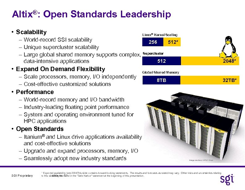 Altix®: Open Standards Leadership • Scalability Linux® Kernel Scaling – World-record SSI scalability 256