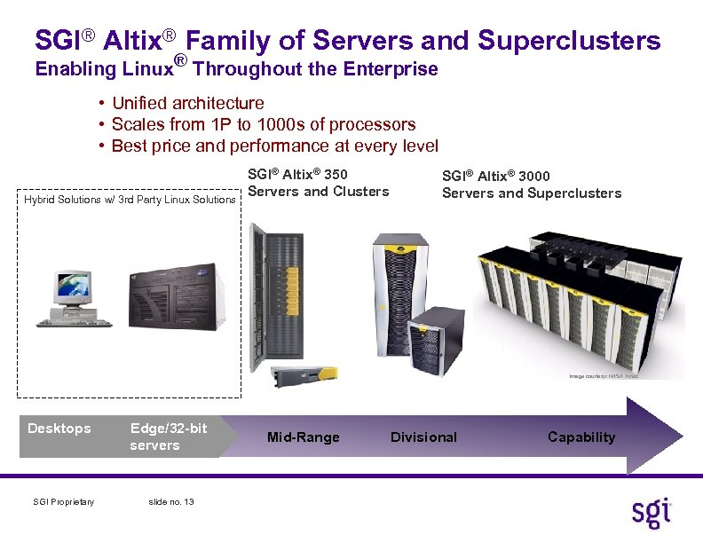 SGI® Altix® Family of Servers and Superclusters Enabling Linux® Throughout the Enterprise • Unified