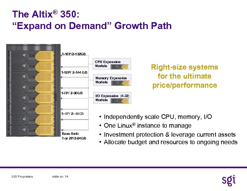 "The Altix® 350: ""Expand on Demand"" Growth Path 1 -16 P/2 -192 GB CPU"