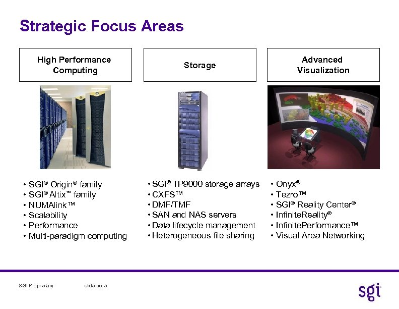 Strategic Focus Areas High Performance Computing • SGI® Origin® family • SGI® Altix™ family