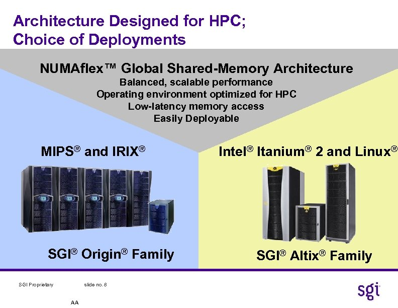Architecture Designed for HPC; Choice of Deployments NUMAflex™ Global Shared-Memory Architecture Balanced, scalable performance