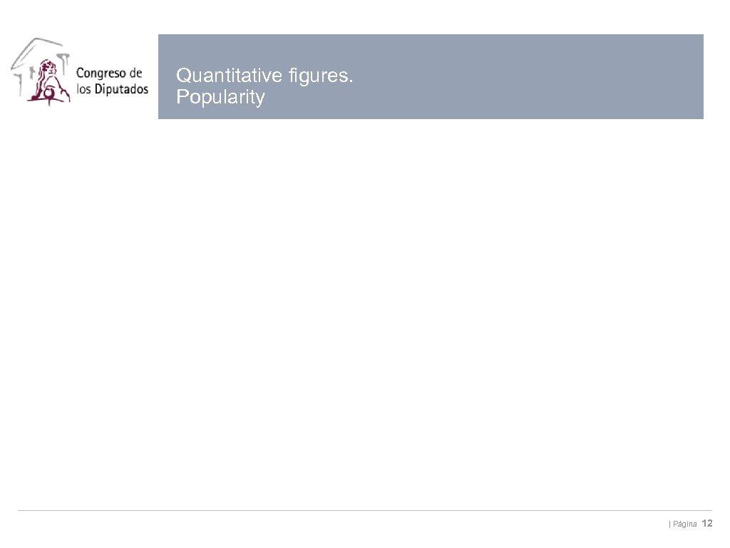 Quantitative figures. Popularity | Página 12