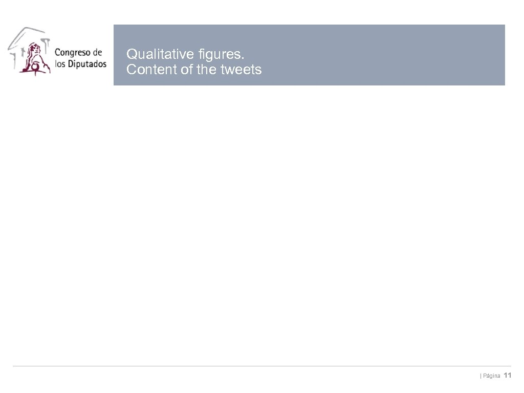 Qualitative figures. Content of the tweets | Página 11