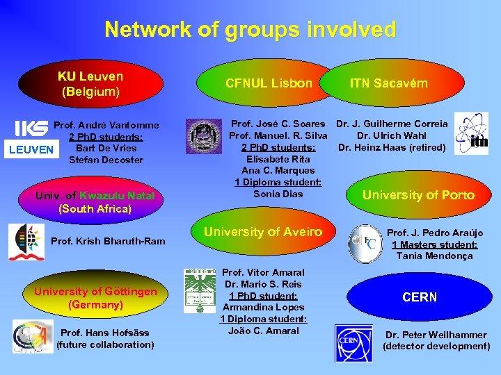 Network of groups involved KU Leuven (Belgium) Prof. André Vantomme 2 Ph. D students: