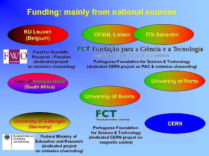Funding: mainly from national sources KU Leuven (Belgium) Fund for Scientific Research - Flanders