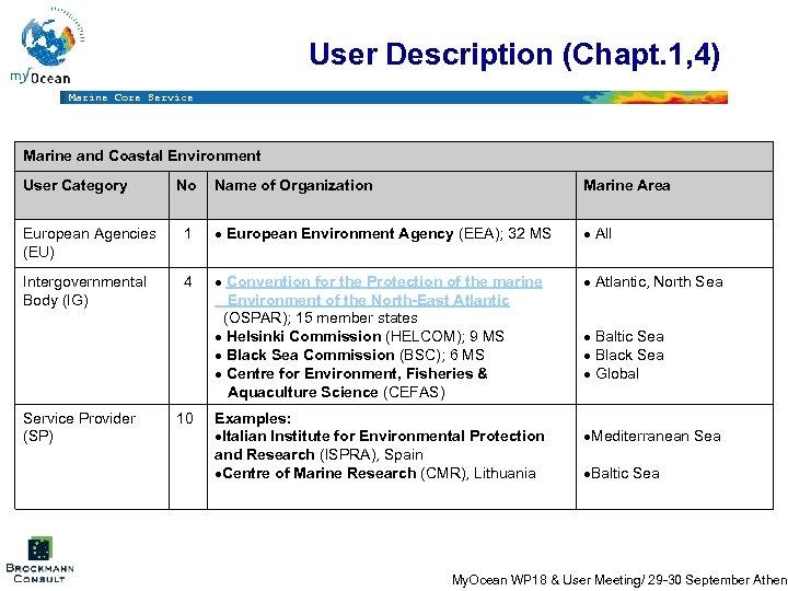 User Description (Chapt. 1, 4) Marine Core Service Marine and Coastal Environment User Category