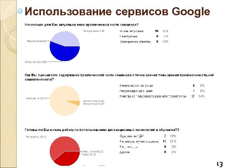 Использование cервисов Google 13