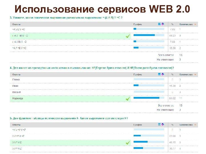 Использование cервисов WEB 2. 0 http: //webanketa. com