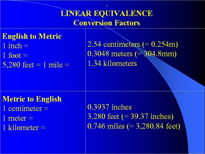 . LINEAR EQUIVALENCE Conversion Factors English to Metric 2. 54 centimeters (= 0. 254