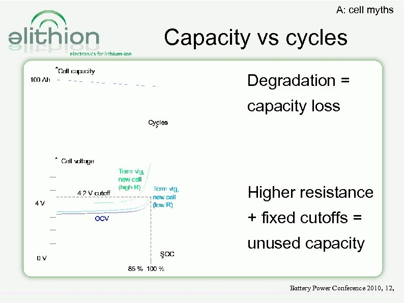 A: cell myths Capacity vs cycles Degradation = capacity loss Higher resistance + fixed