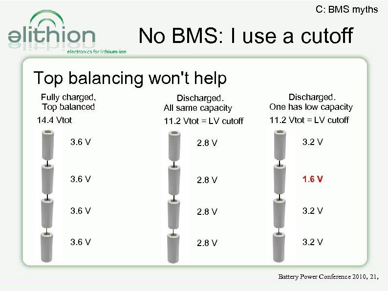 C: BMS myths No BMS: I use a cutoff Top balancing won't help Fully