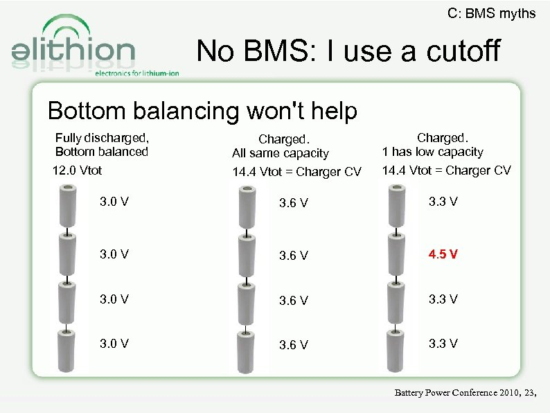 C: BMS myths No BMS: I use a cutoff Bottom balancing won't help Fully
