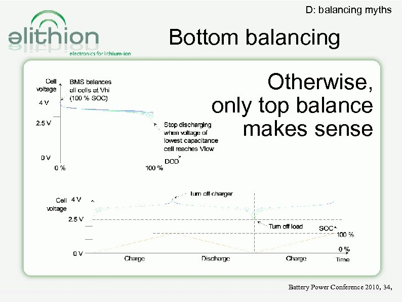 D: balancing myths Bottom balancing Otherwise, only top balance makes sense Battery Power Conference