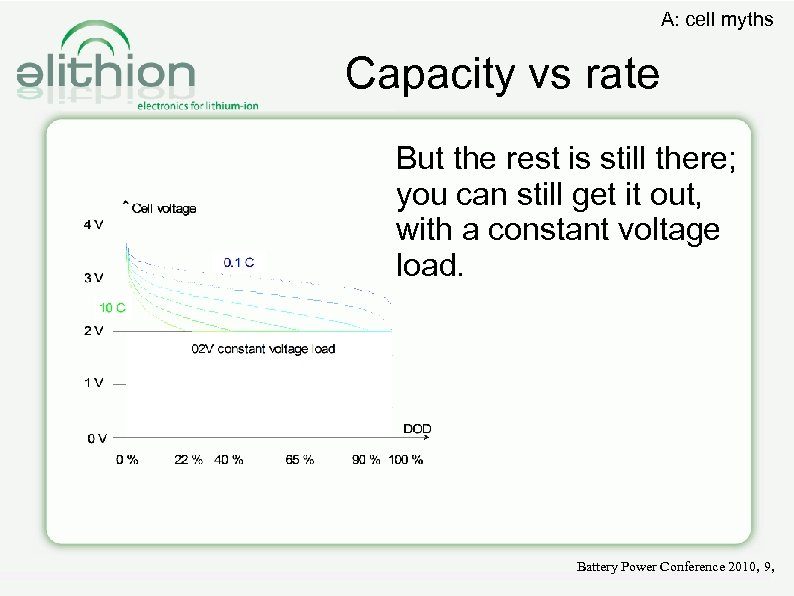 A: cell myths Capacity vs rate But the rest is still there; you can