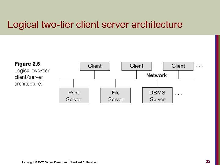 Logical two-tier client server architecture Copyright © 2007 Ramez Elmasri and Shamkant B. Navathe