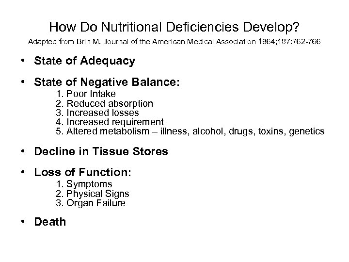 How Do Nutritional Deficiencies Develop? Adapted from Brin M. Journal of the American Medical