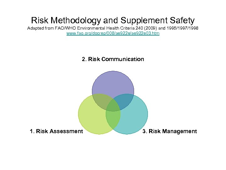 Risk Methodology and Supplement Safety Adapted from FAO/WHO Environmental Health Criteria 240 (2009) and