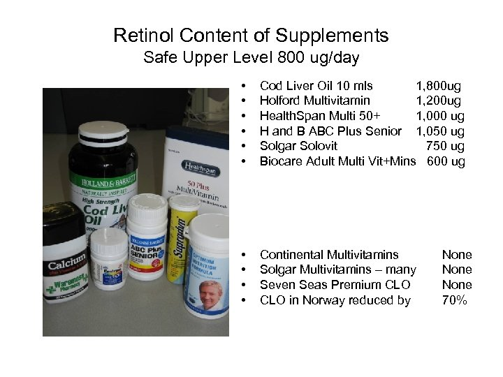 Retinol Content of Supplements Safe Upper Level 800 ug/day • • • Cod Liver