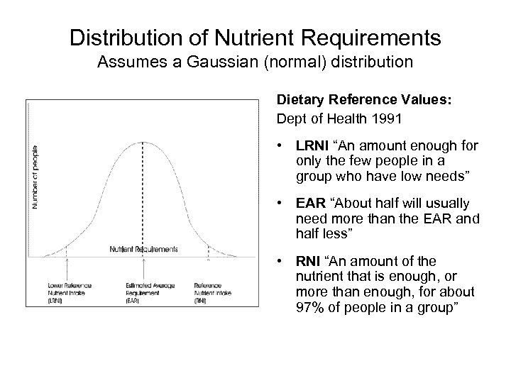 Distribution of Nutrient Requirements Assumes a Gaussian (normal) distribution Dietary Reference Values: Dept of