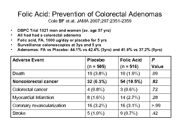 Folic Acid: Prevention of Colorectal Adenomas Cole BF et al. JAMA 2007; 297: 2351