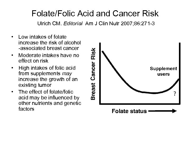 Folate/Folic Acid and Cancer Risk Ulrich CM. Editorial Am J Clin Nutr 2007; 86: