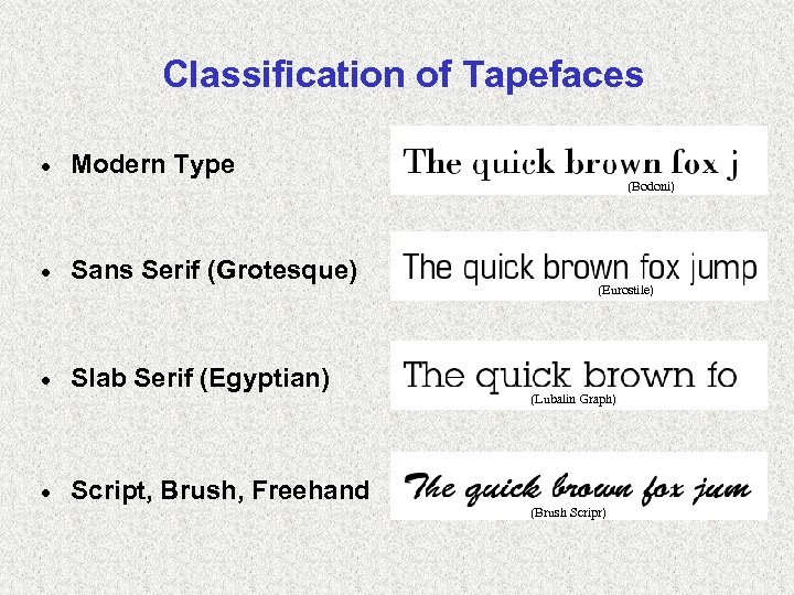 Classification of Tapefaces · Modern Type (New Century(Bodoni) Schoolbook) · Sans Serif (Grotesque) ·