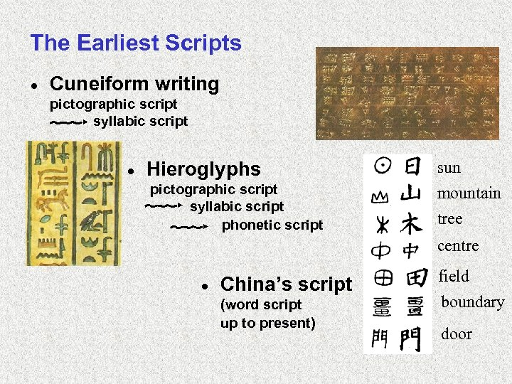 The Earliest Scripts · Cuneiform writing pictographic script syllabic script · Hieroglyphs sun pictographic