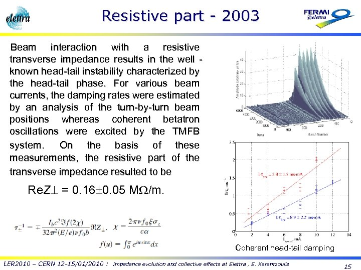 Resistive part - 2003 Beam interaction with a resistive transverse impedance results in the