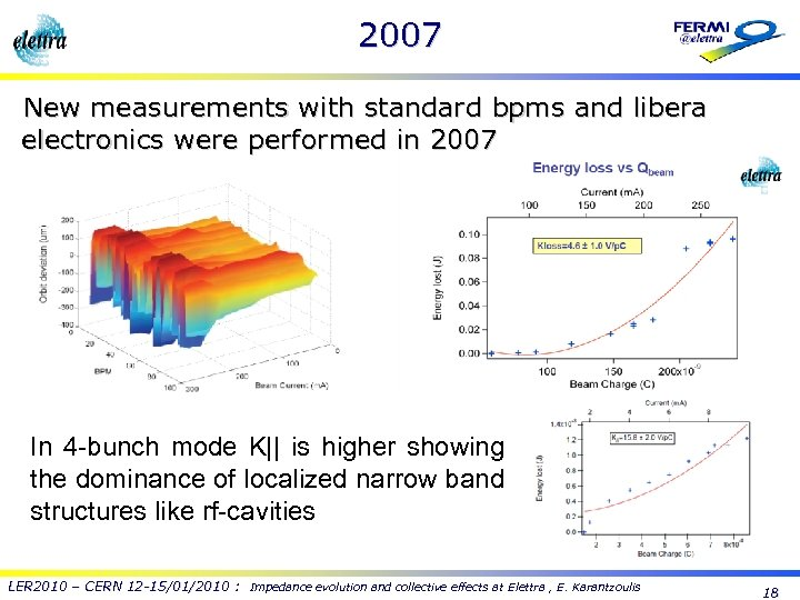 2007 New measurements with standard bpms and libera electronics were performed in 2007 In