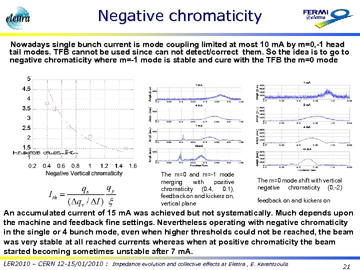 Negative chromaticity Nowadays single bunch current is mode coupling limited at most 10 m.