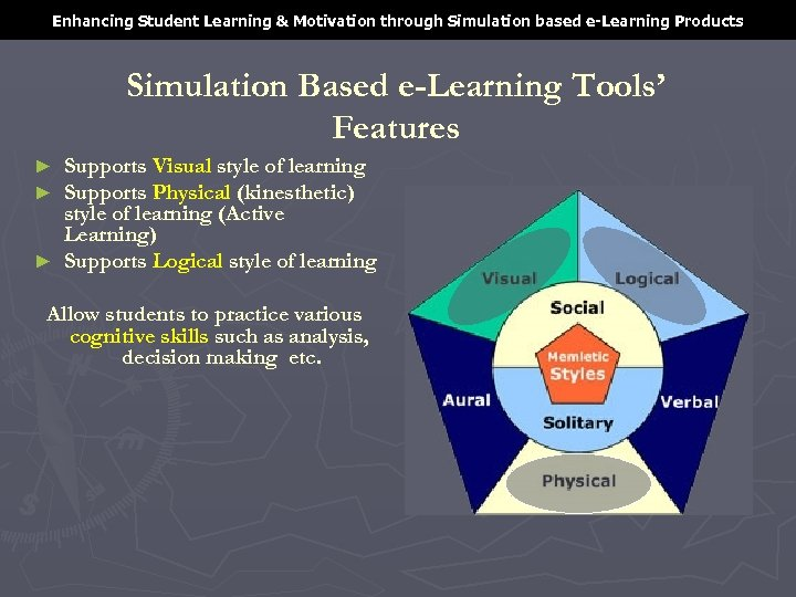 Enhancing Student Learning & Motivation through Simulation based e-Learning Products Simulation Based e-Learning Tools'