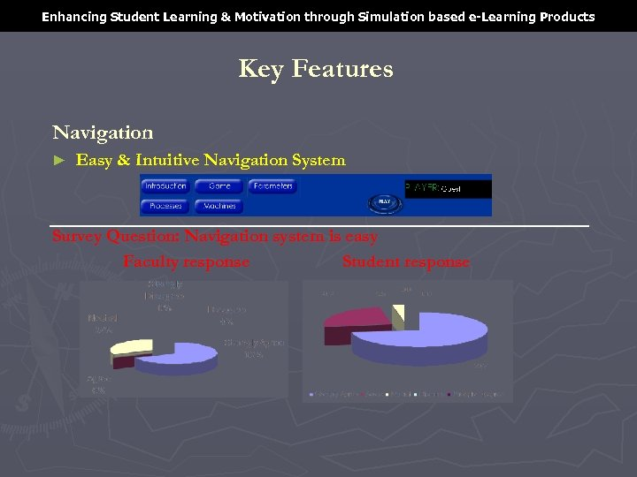 Enhancing Student Learning & Motivation through Simulation based e-Learning Products Key Features Navigation ►