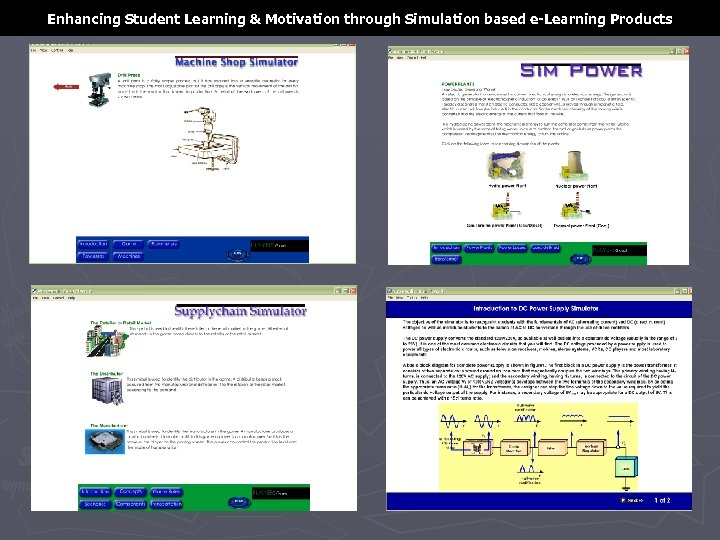 Enhancing Student Learning & Motivation through Simulation based e-Learning Products