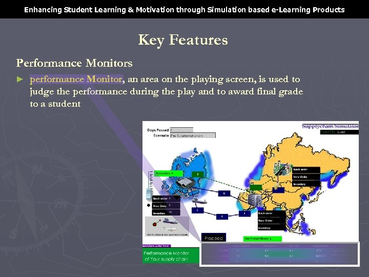 Enhancing Student Learning & Motivation through Simulation based e-Learning Products Key Features Performance Monitors