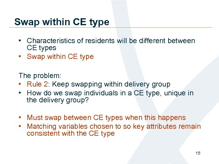 Swap within CE type • Characteristics of residents will be different between CE types