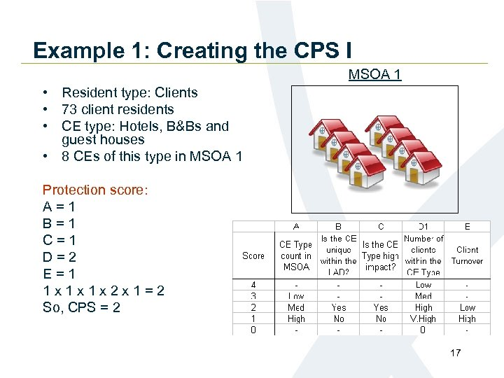 Example 1: Creating the CPS I MSOA 1 • Resident type: Clients • 73