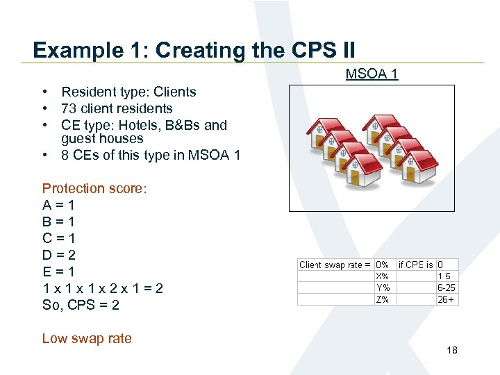 Example 1: Creating the CPS II MSOA 1 • Resident type: Clients • 73