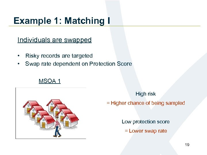 Example 1: Matching I Individuals are swapped • Risky records are targeted • Swap