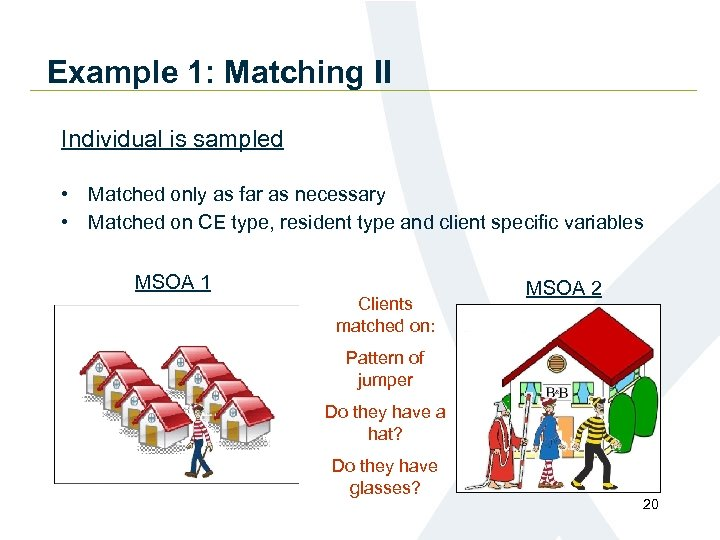 Example 1: Matching II Individual is sampled • Matched only as far as necessary