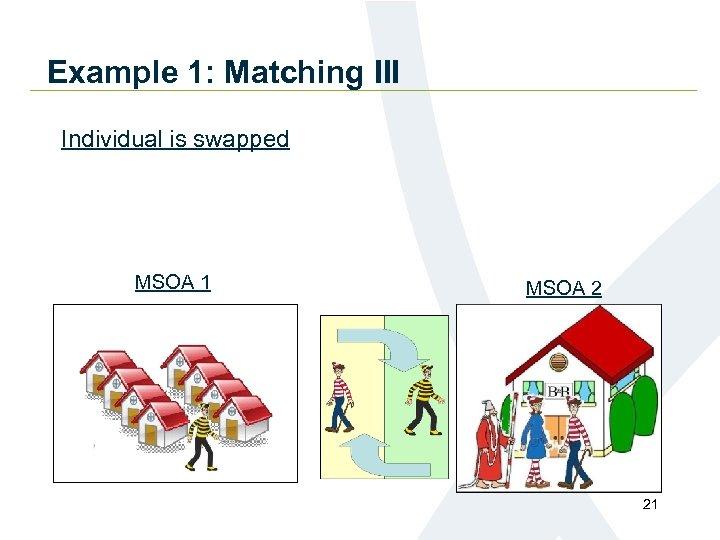 Example 1: Matching III Individual is swapped MSOA 1 MSOA 2 21
