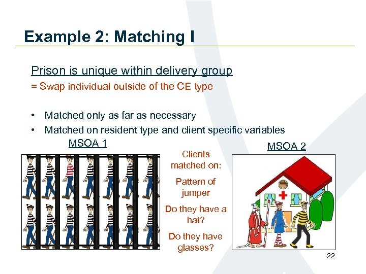 Example 2: Matching I Prison is unique within delivery group = Swap individual outside